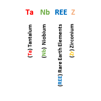 Tanbreez Name Breakdown.png